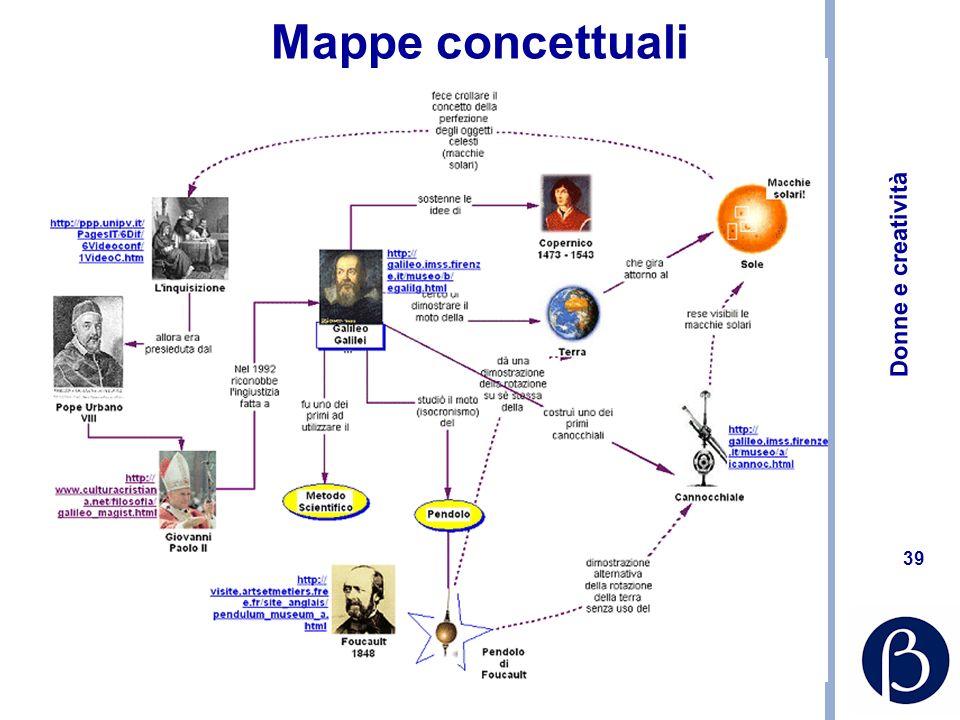 Donne e creatività 39 Mappe concettuali