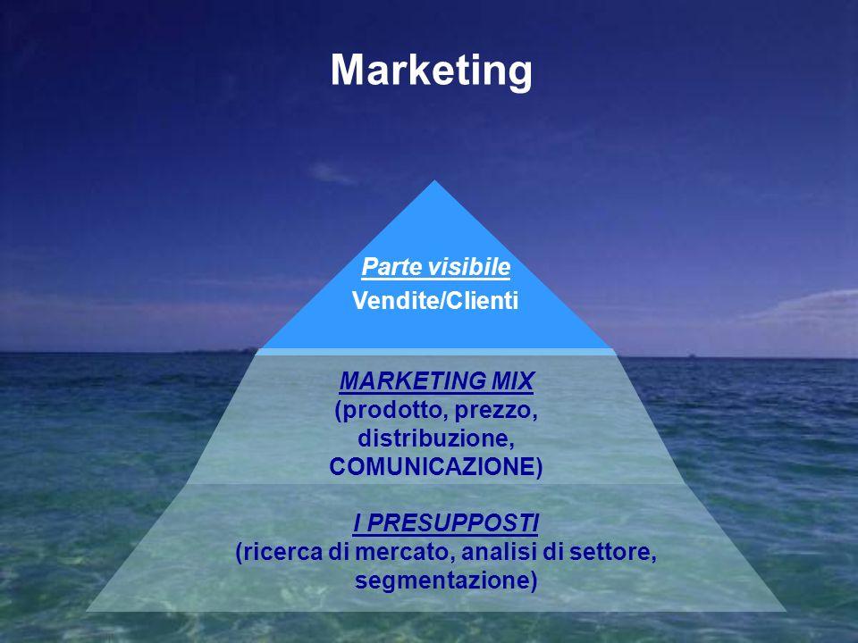 Marketing e comunicazione: gli strumenti di comunicazione Questo documento è di supporto a una presentazione verbale.