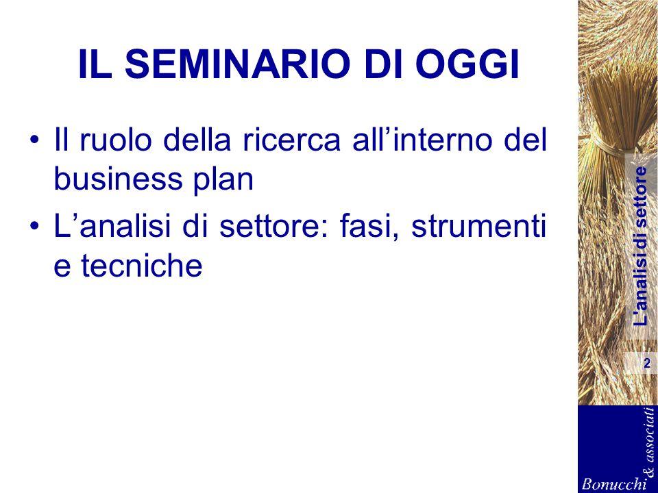L'analisi di settore 2 IL SEMINARIO DI OGGI Il ruolo della ricerca allinterno del business plan Lanalisi di settore: fasi, strumenti e tecniche