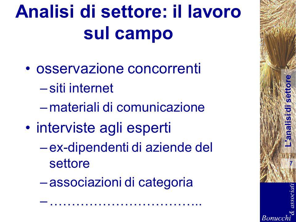 Lanalisi di settore a cura di Bonucchi & Associati srl Questo documento è di supporto a una presentazione verbale.