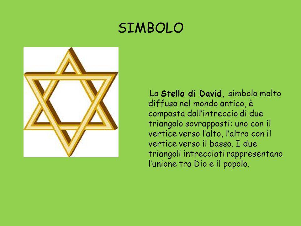SIMBOLO La Stella di David, simbolo molto diffuso nel mondo antico, è composta dallintreccio di due triangolo sovrapposti: uno con il vertice verso lalto, laltro con il vertice verso il basso.