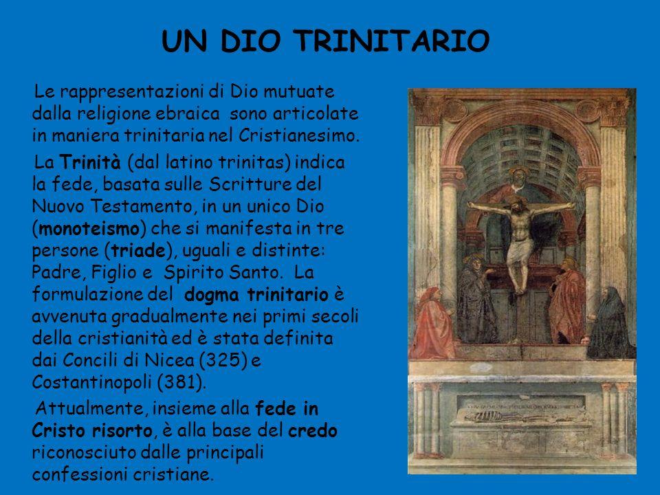 UN DIO TRINITARIO Le rappresentazioni di Dio mutuate dalla religione ebraica sono articolate in maniera trinitaria nel Cristianesimo.