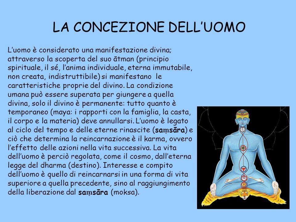 LA CONCEZIONE DELLUOMO Luomo è considerato una manifestazione divina; attraverso la scoperta del suo ātman (principio spirituale, il sé, lanima individuale, eterna immutabile, non creata, indistruttibile) si manifestano le caratteristiche proprie del divino.