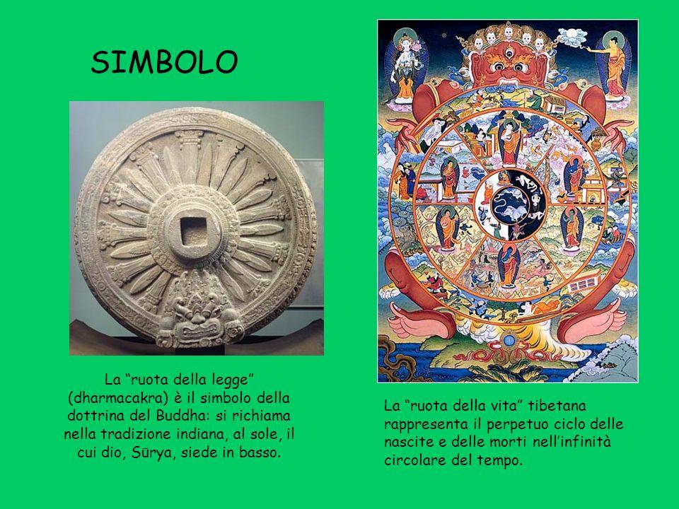 SIMBOLO La ruota della legge (dharmacakra) è il simbolo della dottrina del Buddha: si richiama nella tradizione indiana, al sole, il cui dio, Sūrya, siede in basso.