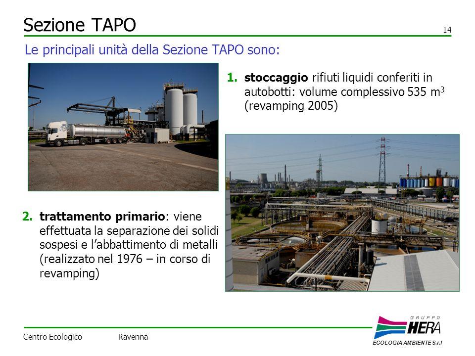 Sezione TAPO 14 2.trattamento primario: viene effettuata la separazione dei solidi sospesi e labbattimento di metalli (realizzato nel 1976 – in corso