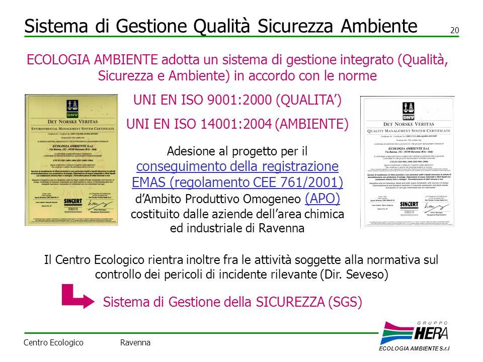Sistema di Gestione Qualità Sicurezza Ambiente 20 ECOLOGIA AMBIENTE adotta un sistema di gestione integrato (Qualità, Sicurezza e Ambiente) in accordo con le norme UNI EN ISO 9001:2000 (QUALITA) UNI EN ISO 14001:2004 (AMBIENTE) Adesione al progetto per il conseguimento della registrazione EMAS (regolamento CEE 761/2001) dAmbito Produttivo Omogeneo (APO) costituito dalle aziende dellarea chimica ed industriale di Ravenna Il Centro Ecologico rientra inoltre fra le attività soggette alla normativa sul controllo dei pericoli di incidente rilevante (Dir.