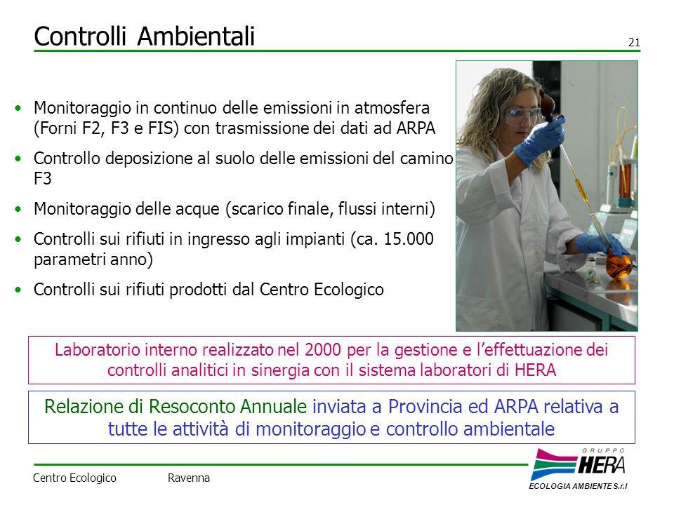 Controlli Ambientali 21 Monitoraggio in continuo delle emissioni in atmosfera (Forni F2, F3 e FIS) con trasmissione dei dati ad ARPA Controllo deposiz
