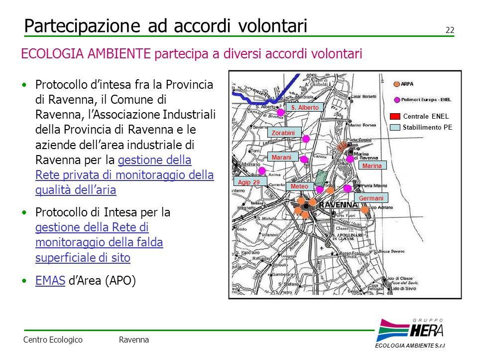 Partecipazione ad accordi volontari 22 ECOLOGIA AMBIENTE partecipa a diversi accordi volontari Protocollo dintesa fra la Provincia di Ravenna, il Comu