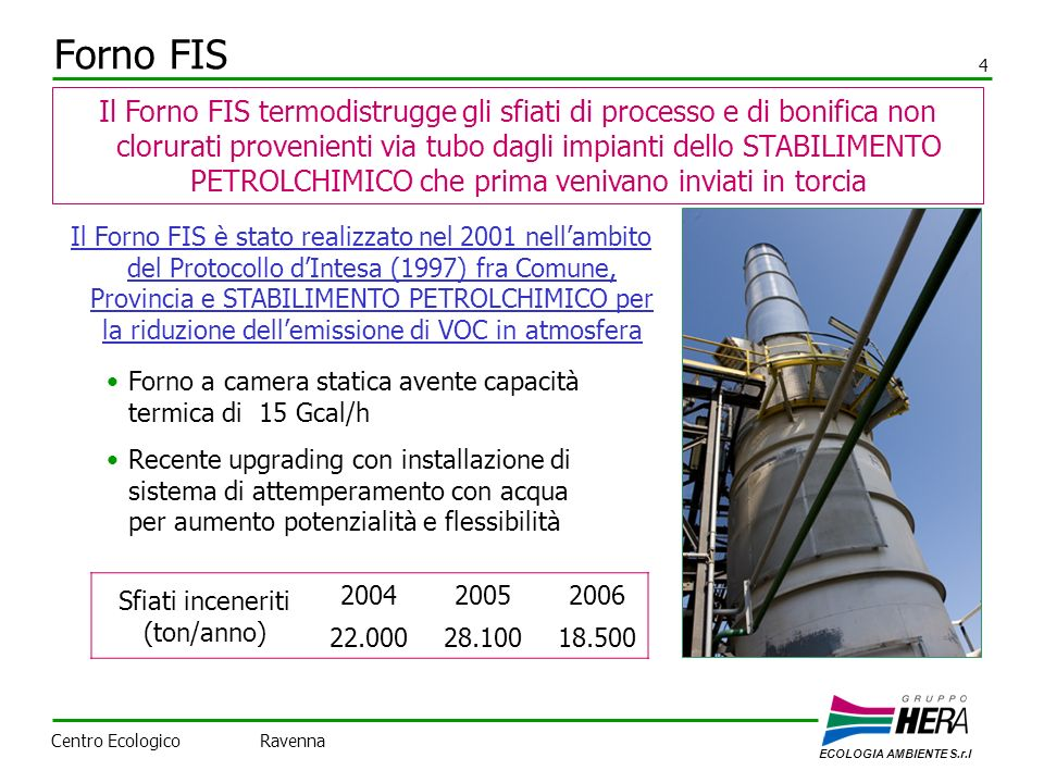Forno FIS 4 Il Forno FIS è stato realizzato nel 2001 nellambito del Protocollo dIntesa (1997) fra Comune, Provincia e STABILIMENTO PETROLCHIMICO per la riduzione dellemissione di VOC in atmosfera Il Forno FIS termodistrugge gli sfiati di processo e di bonifica non clorurati provenienti via tubo dagli impianti dello STABILIMENTO PETROLCHIMICO che prima venivano inviati in torcia Forno a camera statica avente capacità termica di 15 Gcal/h Recente upgrading con installazione di sistema di attemperamento con acqua per aumento potenzialità e flessibilità Sfiati inceneriti (ton/anno) 200420052006 22.00028.10018.500 ECOLOGIA AMBIENTE S.r.l Centro Ecologico Ravenna