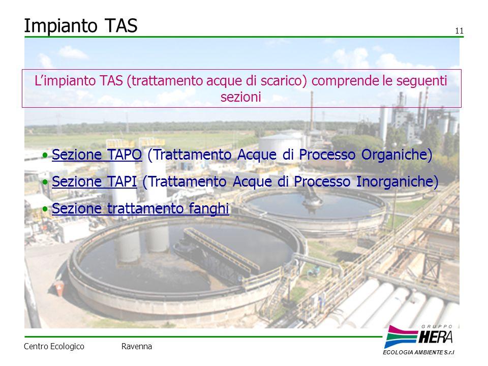 Impianto TAS 11 Sezione TAPO (Trattamento Acque di Processo Organiche) Sezione TAPI (Trattamento Acque di Processo Inorganiche) Sezione trattamento fanghi Limpianto TAS (trattamento acque di scarico) comprende le seguenti sezioni ECOLOGIA AMBIENTE S.r.l Centro Ecologico Ravenna