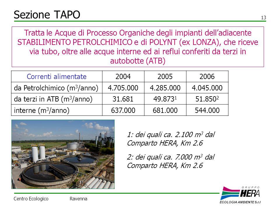 Sezione TAPO 13 Tratta le Acque di Processo Organiche degli impianti delladiacente STABILIMENTO PETROLCHIMICO e di POLYNT (ex LONZA), che riceve via t