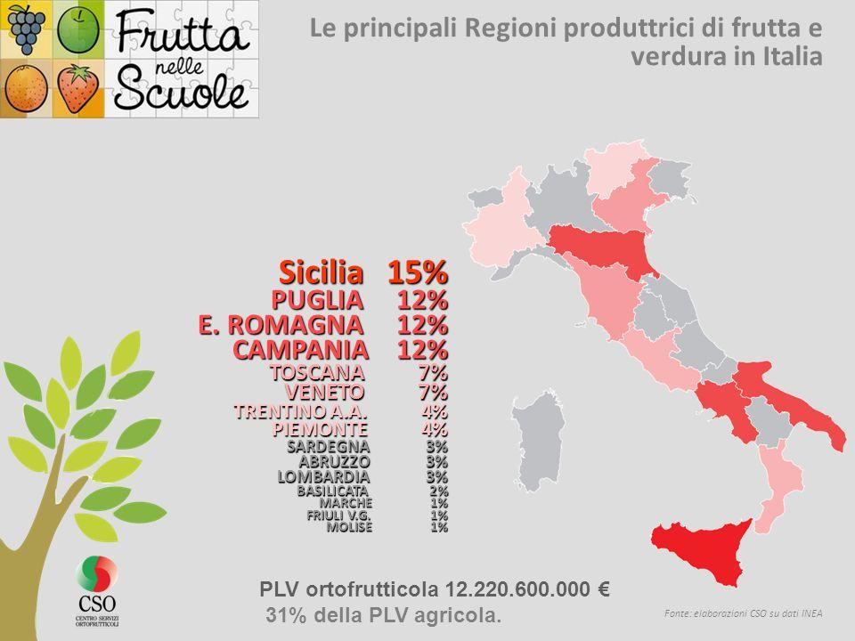 Fonte: elaborazioni CSO su dati INEA Le principali Regioni produttrici di frutta e verdura in Italia Sicilia 15% Sicilia 15% PUGLIA 12% E.