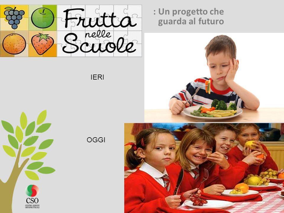 Fonte: elaborazioni CSO su dati GFK Italia : Un progetto che guarda al futuro IERI OGGI