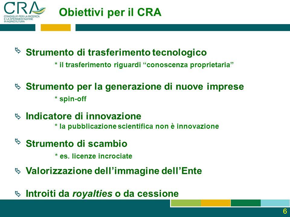 Obiettivi per il CRA Strumento di trasferimento tecnologico * il trasferimento riguardi conoscenza proprietaria Indicatore di innovazione * la pubblicazione scientifica non è innovazione Strumento di scambio * es.