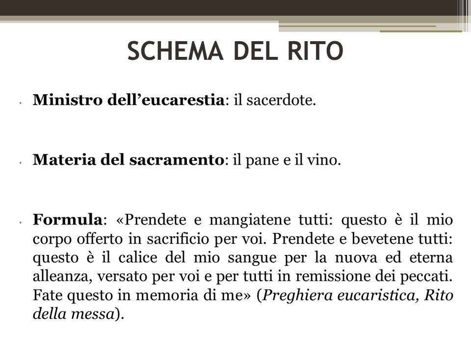 SCHEMA DEL RITO Ministro delleucarestia: il sacerdote.