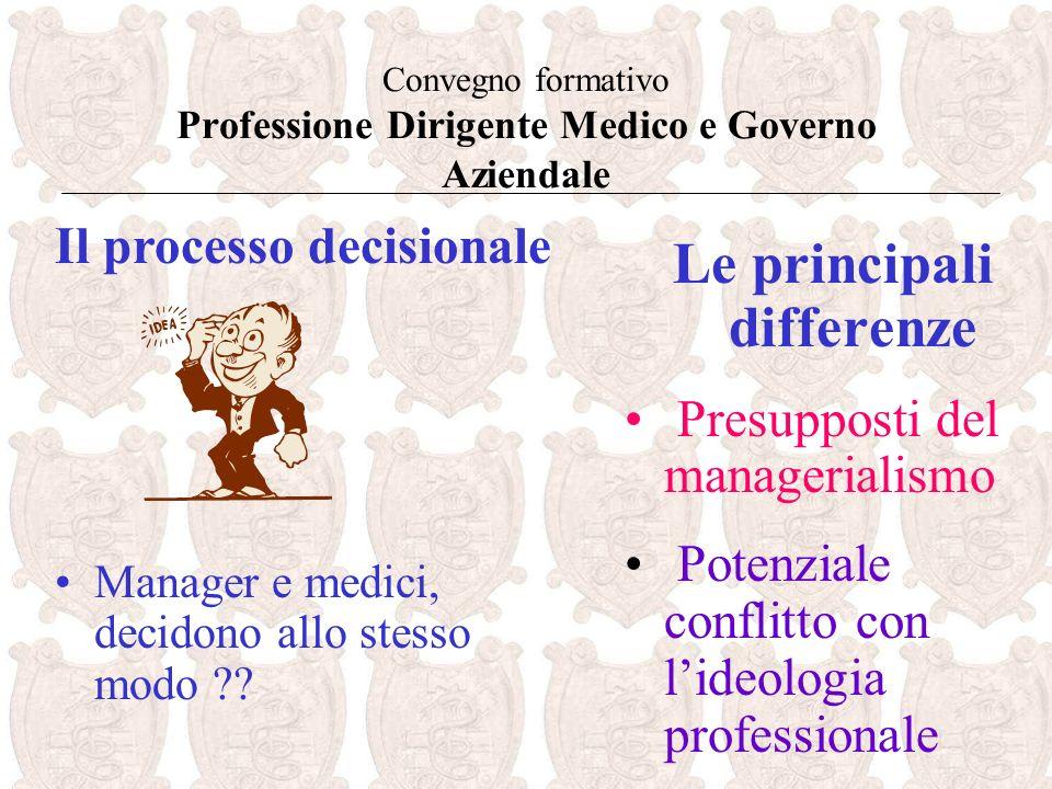 Convegno formativo Professione Dirigente Medico e Governo Aziendale Manager e medici, decidono allo stesso modo ?.