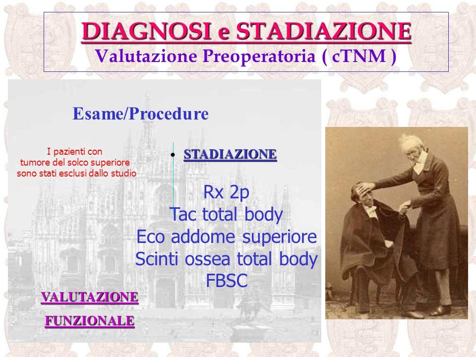 DIAGNOSI e STADIAZIONE DIAGNOSI e STADIAZIONE Valutazione Preoperatoria ( cTNM ) Esame/Procedure Rx 2p Tac total body Eco addome superiore Scinti ossea total body FBSC STADIAZIONE VALUTAZIONEFUNZIONALE I pazienti con tumore del solco superiore sono stati esclusi dallo studio