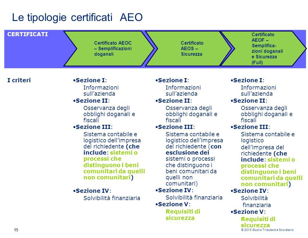 © 2013 Studio Tributario e Societario 15 Le tipologie certificati AEO CERTIFICATI I criteriSezione I: Informazioni sullazienda Sezione II: Osservanza