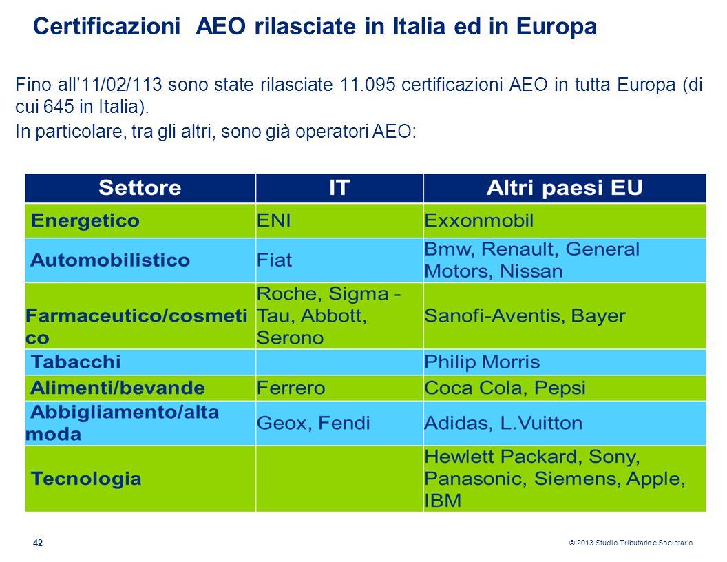 © 2013 Studio Tributario e Societario 42 Fino all11/02/113 sono state rilasciate 11.095 certificazioni AEO in tutta Europa (di cui 645 in Italia). In