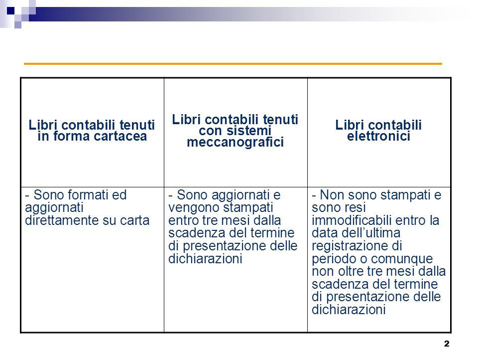 DOCUMENTI E LIBRI CONTABILI ELETTRONICI Fase 1: memorizzazione del documento Fase 2: sottoscrizione elettronica e marcatura temporale del responsabile Le scritture contabili elettroniche art.