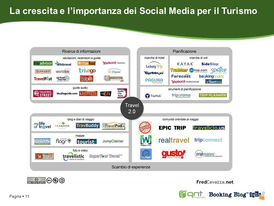 Pagina 11 La crescita e limportanza dei Social Media per il Turismo