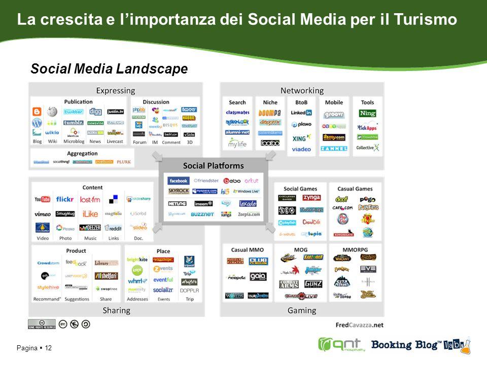 Pagina 12 Social Media Landscape La crescita e limportanza dei Social Media per il Turismo