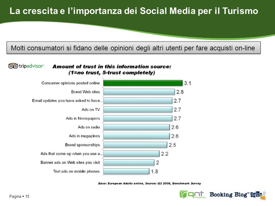 Pagina 15 Molti consumatori si fidano delle opinioni degli altri utenti per fare acquisti on-line La crescita e limportanza dei Social Media per il Turismo