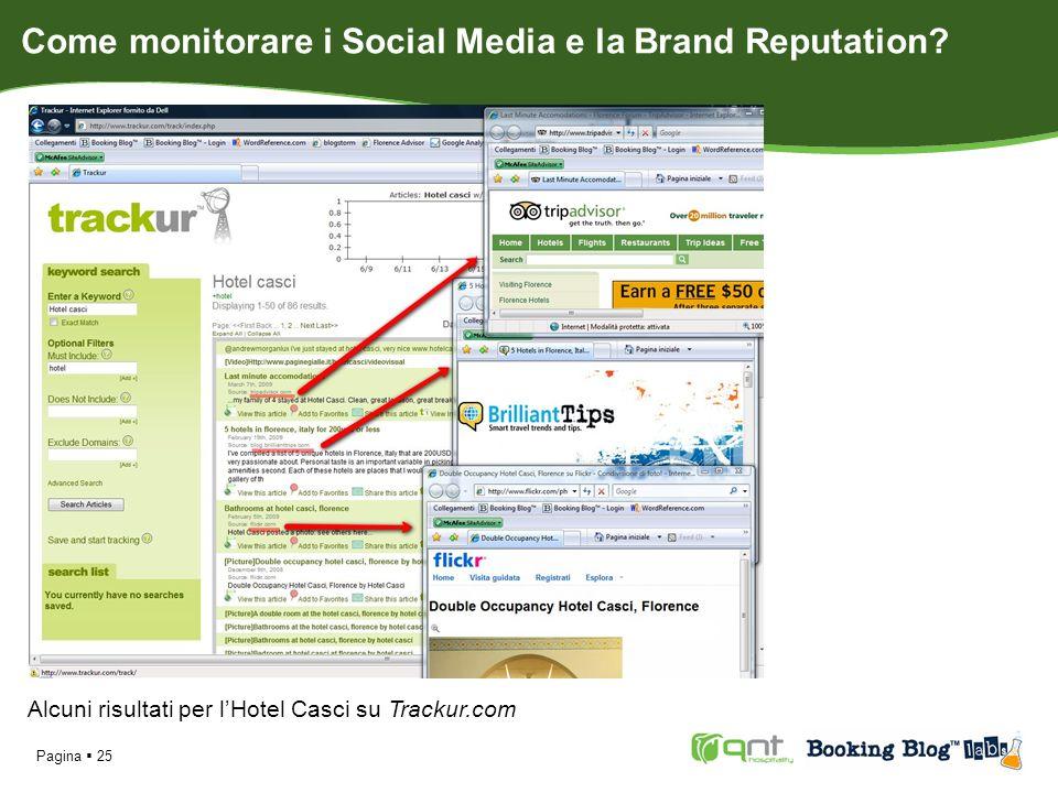 Pagina 25 Alcuni risultati per lHotel Casci su Trackur.com Come monitorare i Social Media e la Brand Reputation
