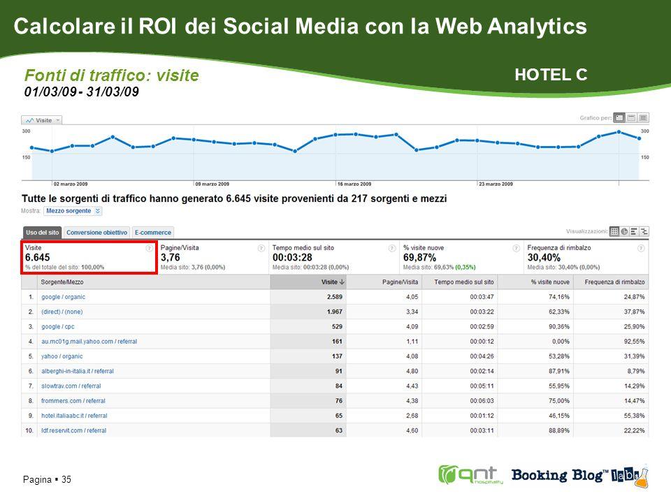 Pagina 35 Calcolare il ROI dei Social Media con la Web Analytics Fonti di traffico: visite 01/03/09 - 31/03/09 HOTEL C