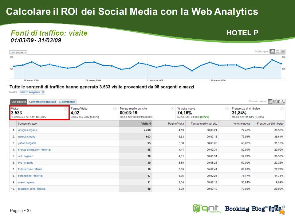 Pagina 37 Calcolare il ROI dei Social Media con la Web Analytics Fonti di traffico: visite 01/03/09 - 31/03/09 HOTEL P