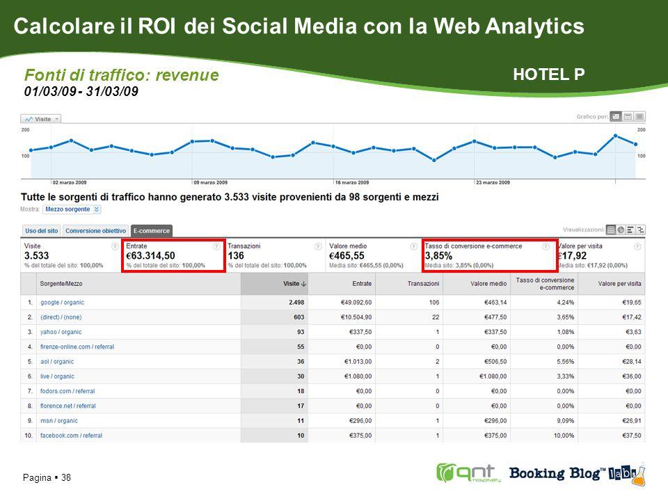 Pagina 38 Calcolare il ROI dei Social Media con la Web Analytics Fonti di traffico: revenue 01/03/09 - 31/03/09 HOTEL P