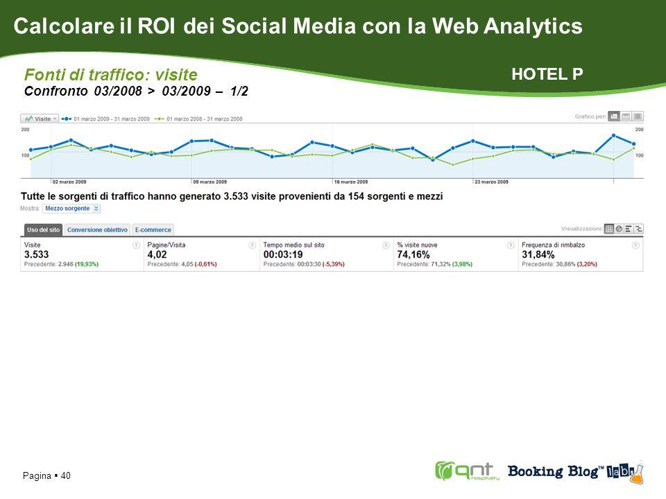 Pagina 40 Calcolare il ROI dei Social Media con la Web Analytics Fonti di traffico: visite Confronto 03/2008 > 03/2009 – 1/2 HOTEL P