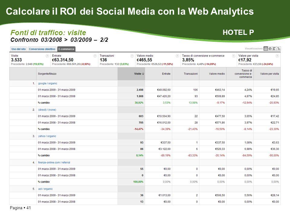 Pagina 41 Calcolare il ROI dei Social Media con la Web Analytics Fonti di traffico: visite Confronto 03/2008 > 03/2009 – 2/2 HOTEL P