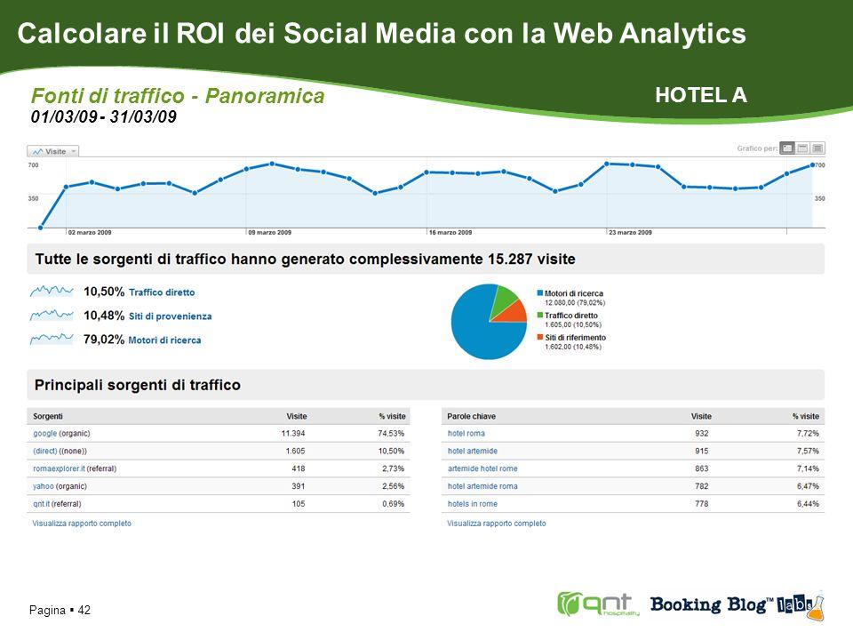 Pagina 42 Calcolare il ROI dei Social Media con la Web Analytics Fonti di traffico - Panoramica 01/03/09 - 31/03/09 HOTEL A