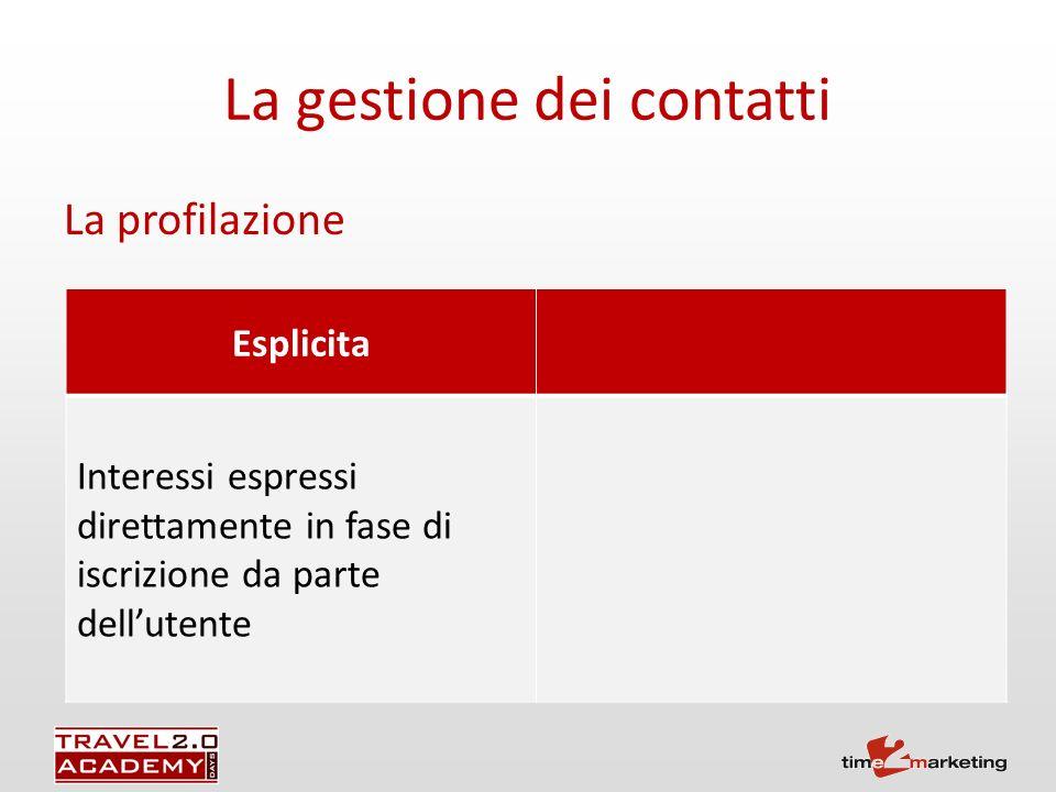 La gestione dei contatti La profilazione Esplicita Interessi espressi direttamente in fase di iscrizione da parte dellutente
