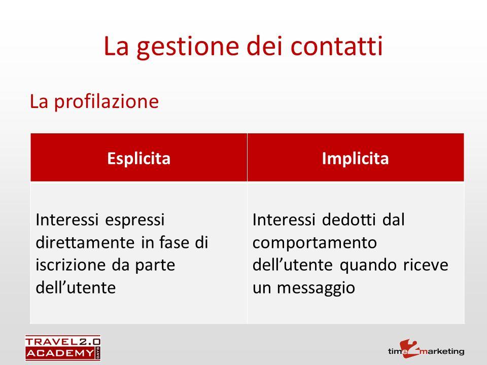 La gestione dei contatti La profilazione EsplicitaImplicita Interessi espressi direttamente in fase di iscrizione da parte dellutente Interessi dedotti dal comportamento dellutente quando riceve un messaggio