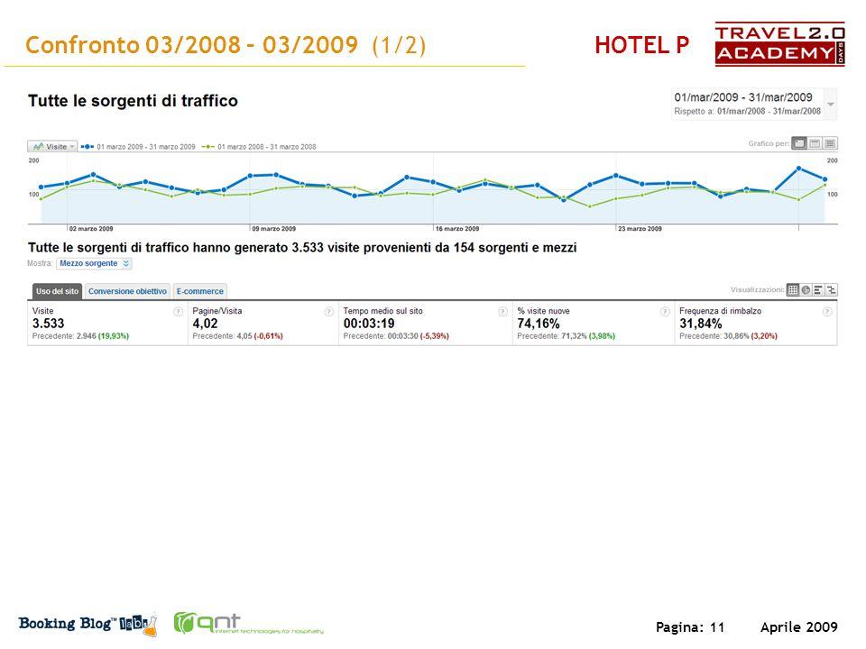 Aprile 2009 Pagina: 11 Confronto 03/2008 – 03/2009 (1/2)HOTEL P