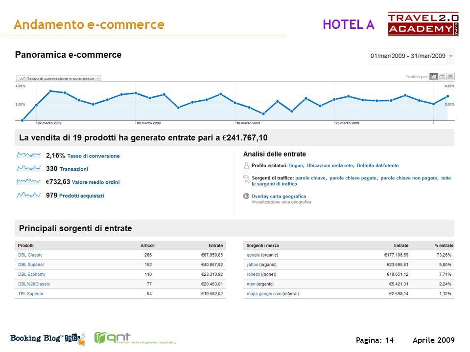 Aprile 2009 Pagina: 14 Andamento e-commerceHOTEL A