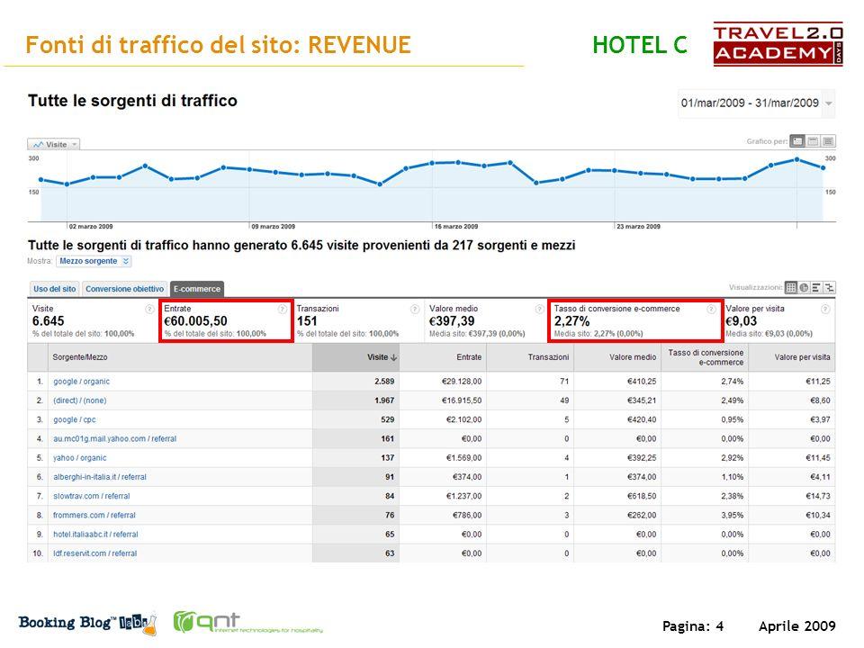Aprile 2009 Pagina: 4 Fonti di traffico del sito: REVENUEHOTEL C