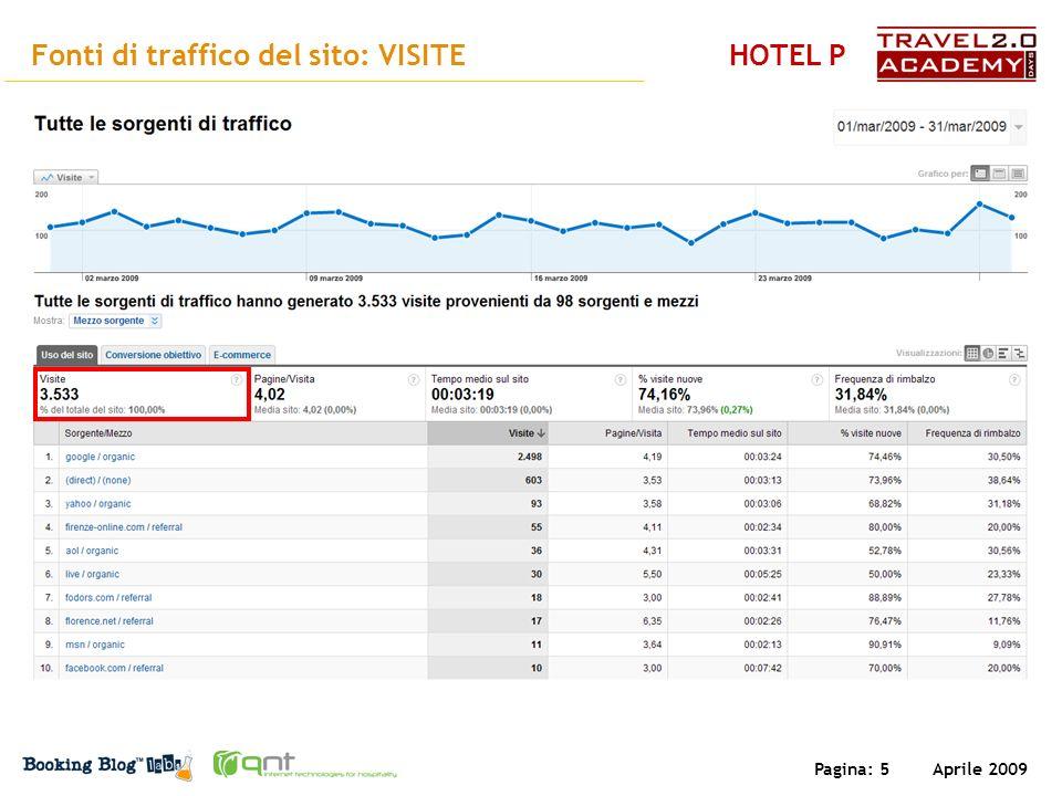 Aprile 2009 Pagina: 5 Fonti di traffico del sito: VISITEHOTEL P