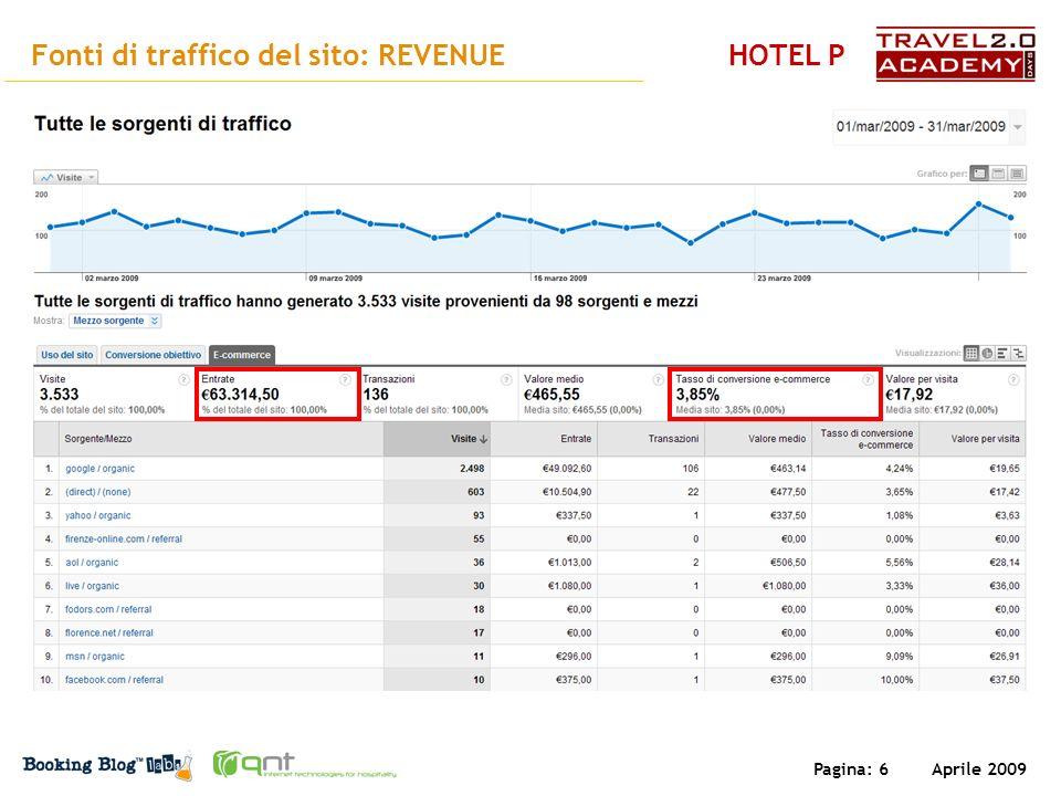 Aprile 2009 Pagina: 6 Fonti di traffico del sito: REVENUEHOTEL P