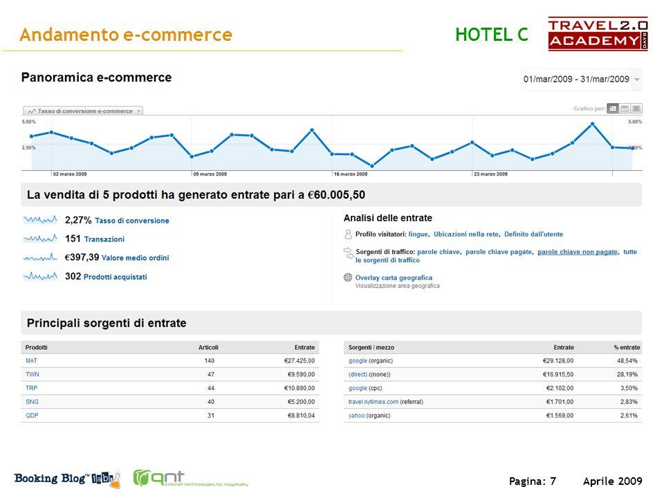 Aprile 2009 Pagina: 7 Andamento e-commerceHOTEL C