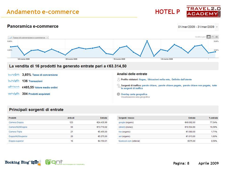 Aprile 2009 Pagina: 8 Andamento e-commerceHOTEL P