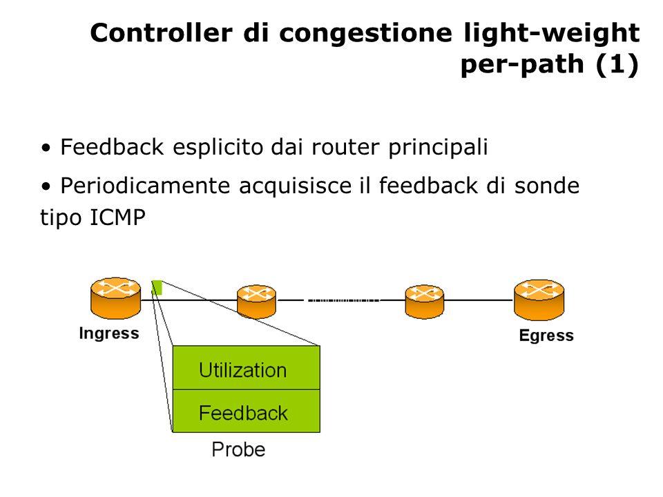 Controller di congestione light-weight per-path (1) Feedback esplicito dai router principali Periodicamente acquisisce il feedback di sonde tipo ICMP