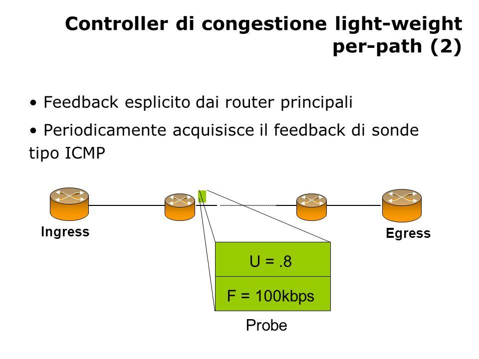 Controller di congestione light-weight per-path (2) Feedback esplicito dai router principali Periodicamente acquisisce il feedback di sonde tipo ICMP Ingress Egress U =.8 F = 100kbps Probe
