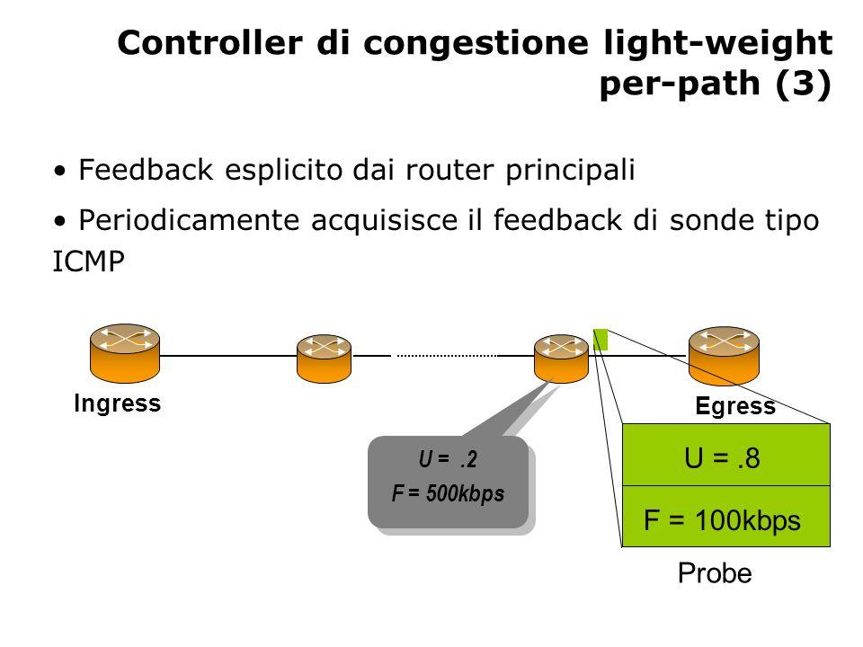 Controller di congestione light-weight per-path (3) Feedback esplicito dai router principali Periodicamente acquisisce il feedback di sonde tipo ICMP Ingress Egress U =.8 F = 100kbps Probe U =.2 F = 500kbps U =.2 F = 500kbps