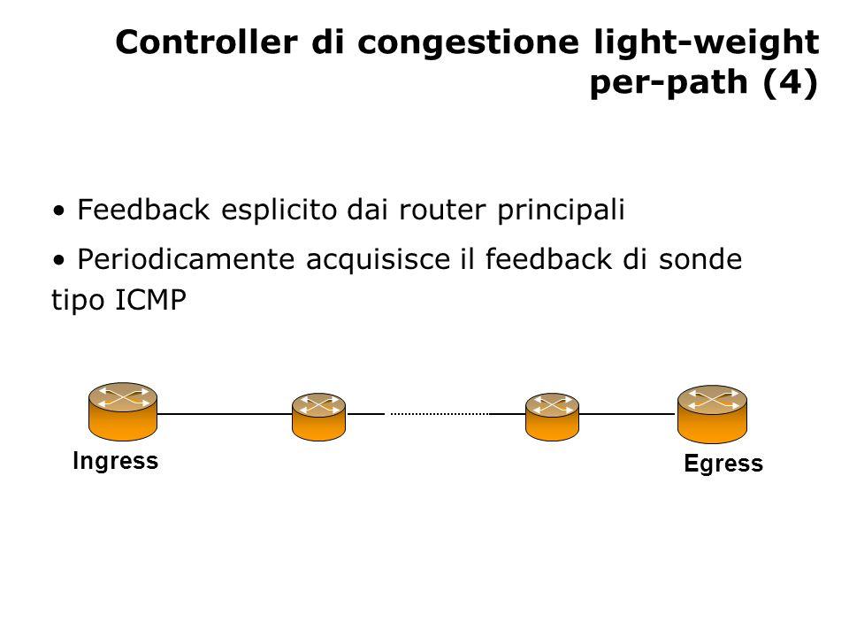 Controller di congestione light-weight per-path (4) Feedback esplicito dai router principali Periodicamente acquisisce il feedback di sonde tipo ICMP Ingress Egress