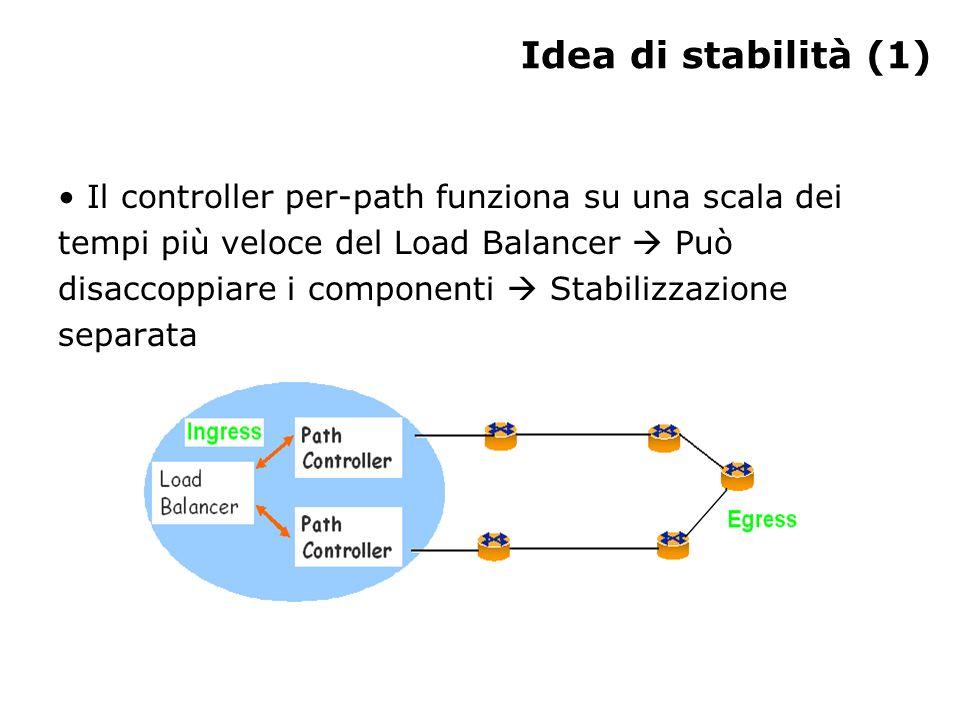Idea di stabilità (1) Il controller per-path funziona su una scala dei tempi più veloce del Load Balancer Può disaccoppiare i componenti Stabilizzazione separata