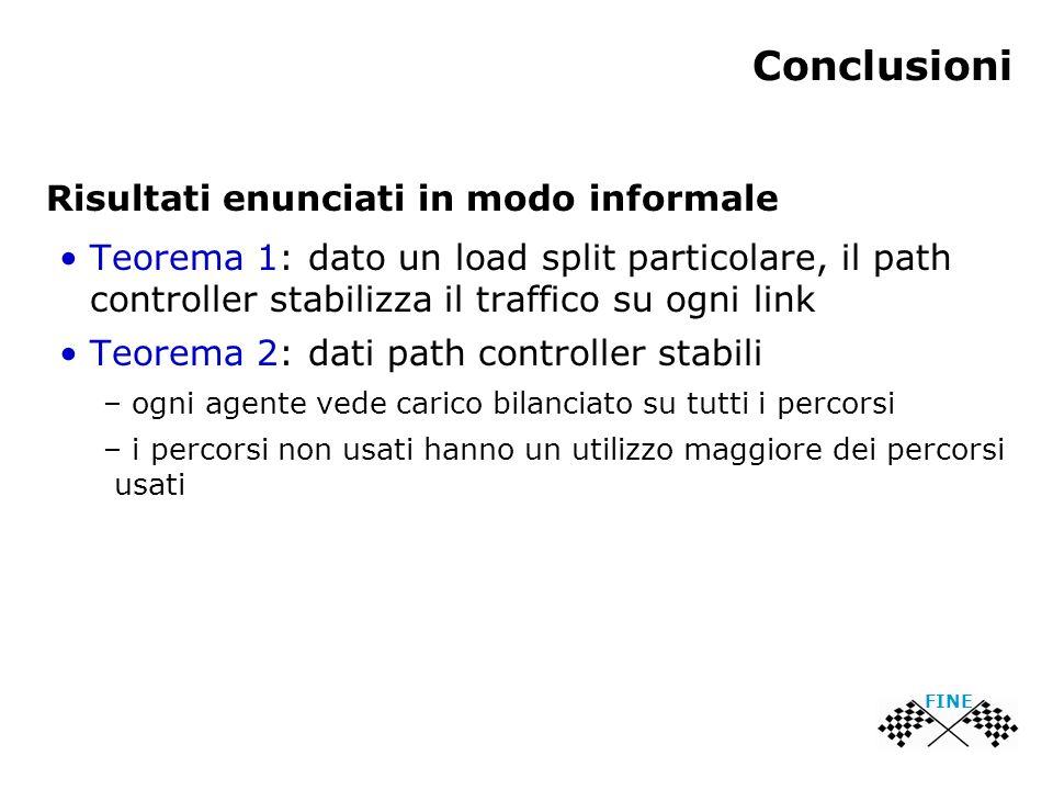 Conclusioni Risultati enunciati in modo informale Teorema 1: dato un load split particolare, il path controller stabilizza il traffico su ogni link Teorema 2: dati path controller stabili – ogni agente vede carico bilanciato su tutti i percorsi – i percorsi non usati hanno un utilizzo maggiore dei percorsi usati FINE