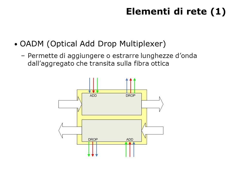 Elementi di rete (1) OADM (Optical Add Drop Multiplexer) –Permette di aggiungere o estrarre lunghezze donda dallaggregato che transita sulla fibra ottica